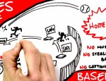 le MUC Barracudas Baseball propose à tous les Barracudas, leurs familles et leurs amis, une petite formation sur la«connaissance du baseball» ce samedi 26 novembre de 14h00 à 16h30 ! […]
